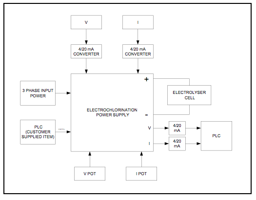electrochlor-01